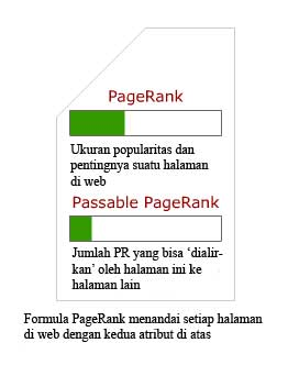 pagerank-flow-1