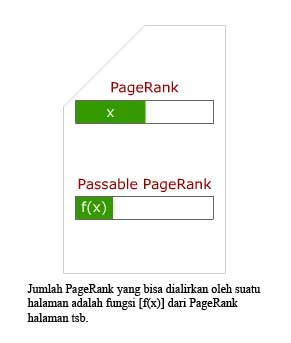 pagerank-flow-3